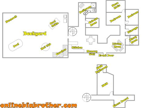 floor plan of big brother house big brother house floor plansbig brother 18 spoilers
