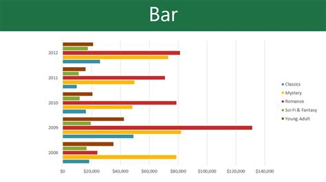 Bar Graph Template Excel by 5 Best Images Of Vertical Line Horizontal Bar Chart Excel
