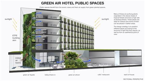 Modern Architecture Home Plans by Green Air Hotel Twist Studio 171 Inhabitat Green Design
