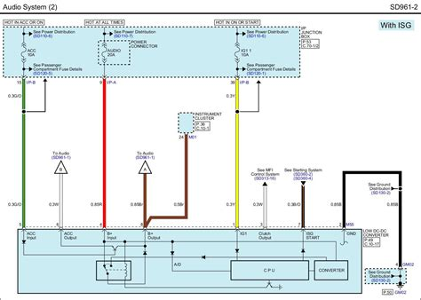 wiring diagram for 2013 kia sx with navigation page