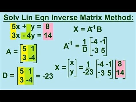 algebra solving linear equations using the inverse