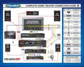 home connection sony wiring diagrams get free image about wiring diagram