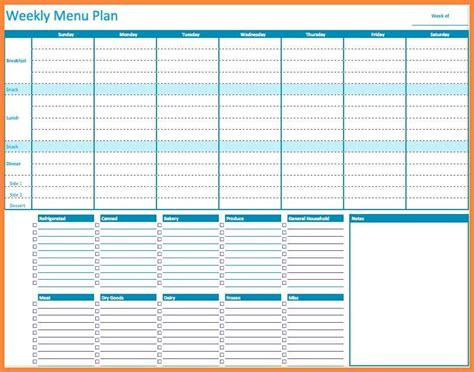 meal plan template free good resume exles