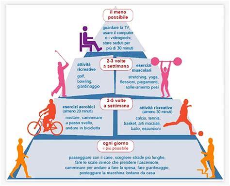 alimentazione prima dello sport alimentazione sportivo perugia cosa mangiare prima sport