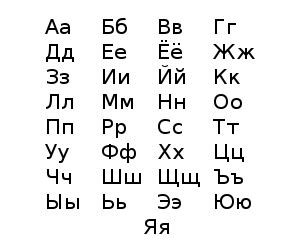 printable russian letters cyrillic and how to learn it therussianblog