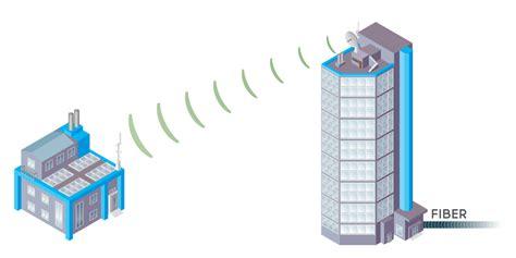 Wifi Broadband wireless archives rocket networks