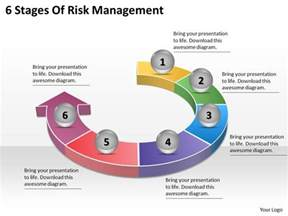1113 business ppt diagram 6 stages of risk management
