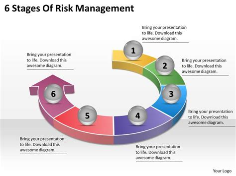 1113 business ppt diagram 6 stages of risk management