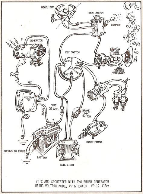 diagram  pictures  yamaha raptor atv wiring