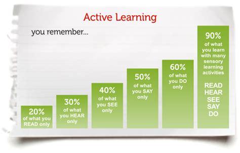 Active Learning active learning active learning