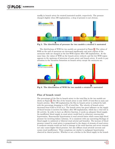 plos one word template plos plos medicine template