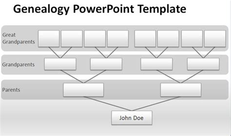How To Make A Management Tree Template In Powerpoint From A Genealogy Diagram Family Tree Chart Template Powerpoint