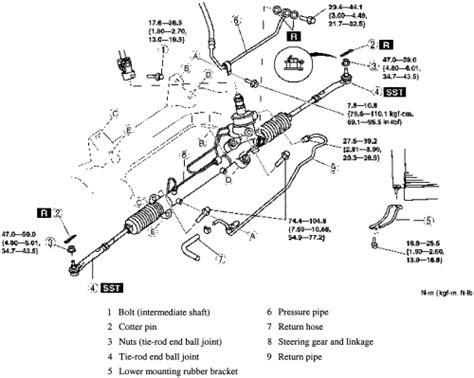 1989 saab 9000 steering rack replacement procedure service manual 1989 mazda b series steering rack replacement procedure service manual 1989
