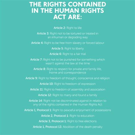 human rights section 6 stigma is a human rights violation speaking up