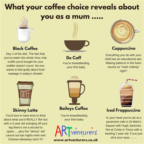 what your coffee says about you what your coffee reveals about you archives artventurers