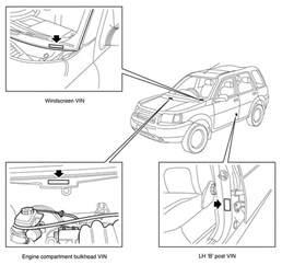 Freelander Exhaust System Diagram Land Rover Freelander 1 Vin Information Rimmer Bros
