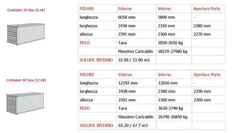 container 40 piedi misure interne misure dei container pompa depressione