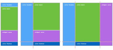 layout full building production ready css grid layouts today
