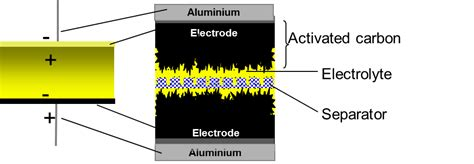 vishay vta resistors vishay vta resistors 28 images 5 vta52 v4 50r000 bb vta52 vta5250r000 50r000 50 ohm 0 1
