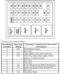peterbilt 379 fuse box diagram wiring diagram schematics