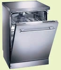 Using In Dishwasher Energy Dishwashers Dish Washer Appliances Green