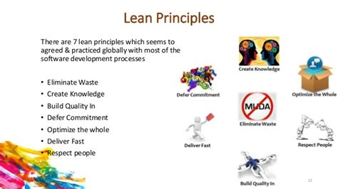lean mobile app development apply lean startup methodologies to develop successful ios and android apps books related keywords suggestions for lean 12 principles