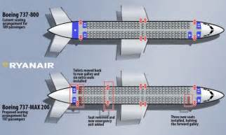 this graphic shows the configuration of ryanair s boeing