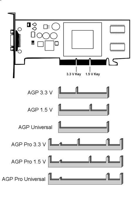 diferencia entre sketchbook pro y express diferencia entre agp y pci e info taringa