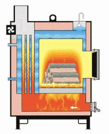 outdoor wood fired boiler wikipedia