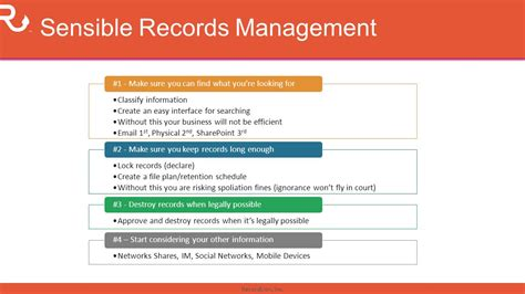 file plan template records management sharepoint records information management ppt