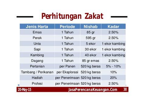 Jam Tangan Anak Lu Warna Laki Perempuan Skmei1100 Original Anti Air ceramah perencanaan keuangan keluarga islami di mesjid istiqomah bali