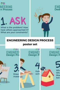 types  engineers poster  careers  engineering students  learning