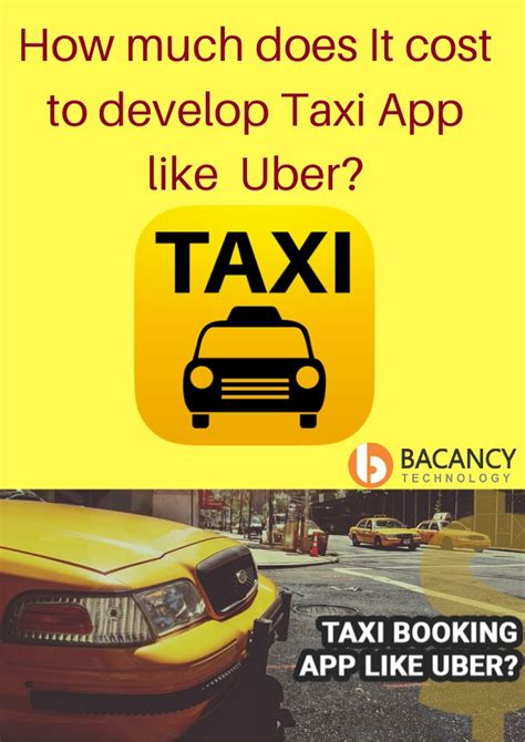 how much does it cost to do a bathroom how much does it cost to develop taxi app like uber