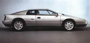 1987 Lotus Esprit Lotus Esprit Turbo 1988 History