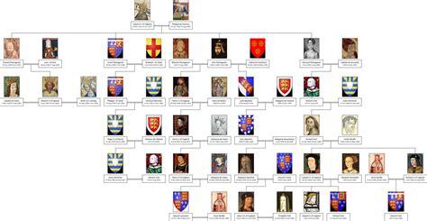 Tudor Sofa But I Was Away Wasn T I Crusaderkings