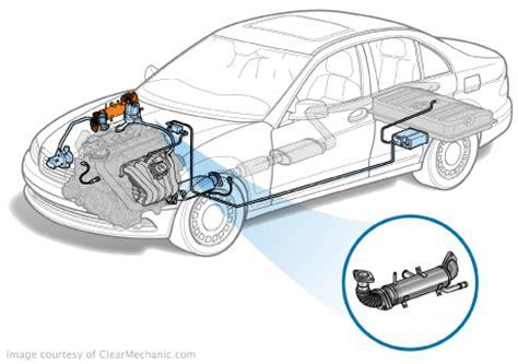 dodge ram egr valve location car tuning | get free image