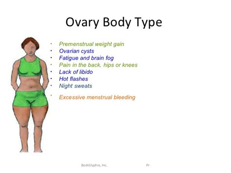 Ovary Type Detox by Type Transformation