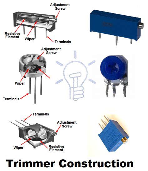 resistor potensiometer adalah jenis resistor linier electronic note
