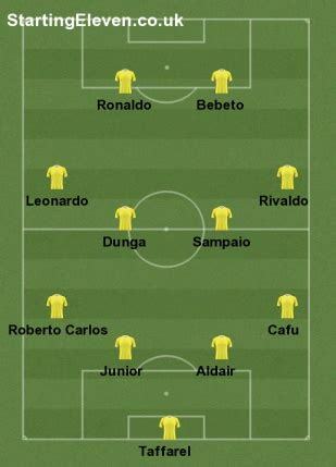 Download brazil  world cup final  user formation