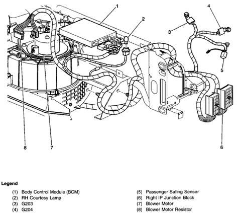 2003 oldsmobile alero engine diagram ignition wiring diagram also 2000 oldsmobile intrigue fuse