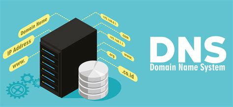 introduction   domain  system dns