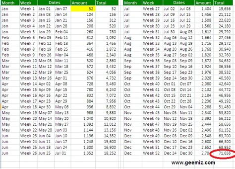 Calendar Calculator Days Of The Week Total Savings Based On Weekly Calendar Geemiz
