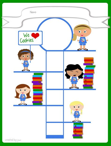 free printable goal poster my fashionable designs girl scout cookie sales free