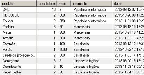 mysql date format no time dicas sql mysql formatar data e hora