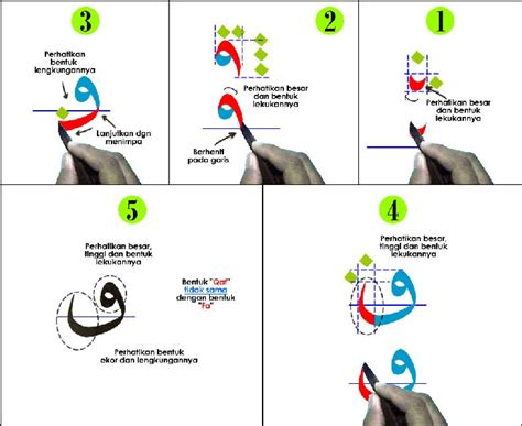 tutorial kaligrafi khat naskhi naskhi tutorial kaligrafi