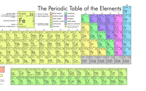 What Is Al On The Periodic Table scientists confirm new synthetic element al jazeera america