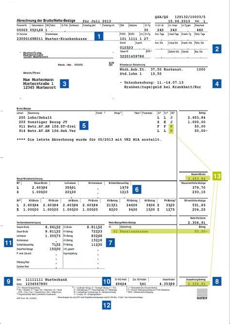 Bewerbung Minijob Aldi Die Lohnberechnung Lohndaten Erfassen In Der Lohn