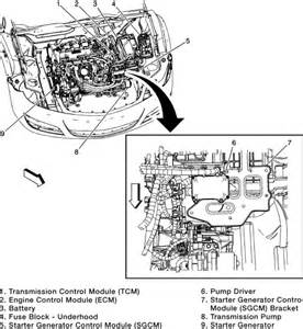 2008 enclave engine diagram