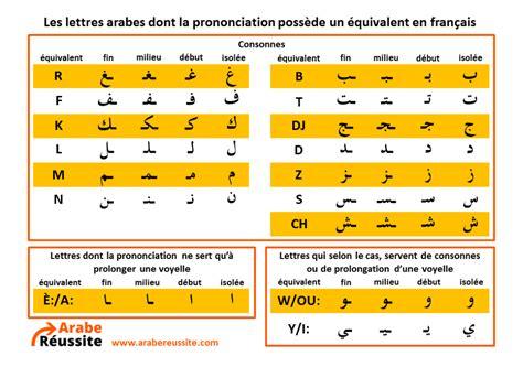 lettere arabe une m 233 thode alternative pour apprendre 224 lire l arabe
