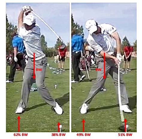 golf swing weight transfer weight transfer in the downswing newton golf institute